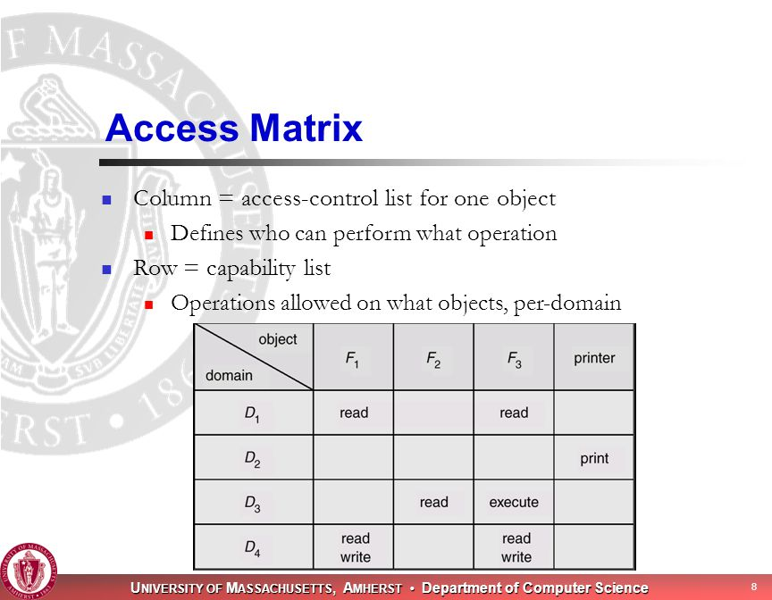 U NIVERSITY OF M ASSACHUSETTS, A MHERST Department of Computer Science 8 Access Matrix Column = access-control list for one object Defines who can perform what operation Row = capability list Operations allowed on what objects, per-domain