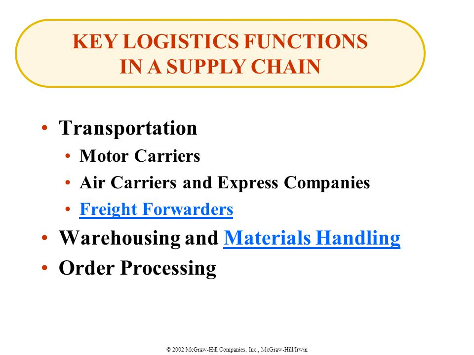 © 2002 McGraw-Hill Companies, Inc., McGraw-Hill/Irwin Transportation Motor Carriers Air Carriers and Express Companies Freight Forwarders Warehousing and Materials HandlingMaterials Handling Order Processing KEY LOGISTICS FUNCTIONS IN A SUPPLY CHAIN