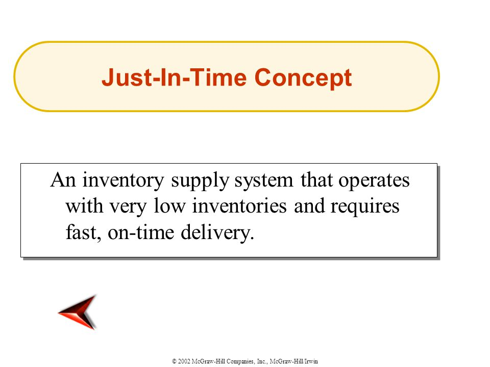 © 2002 McGraw-Hill Companies, Inc., McGraw-Hill/Irwin An inventory supply system that operates with very low inventories and requires fast, on-time delivery.