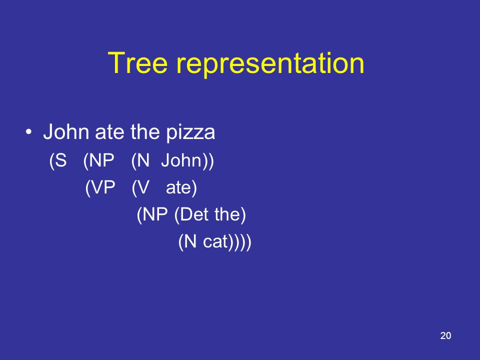 20 Tree representation John ate the pizza (S (NP (N John)) (VP (V ate) (NP (Det the) (N cat))))