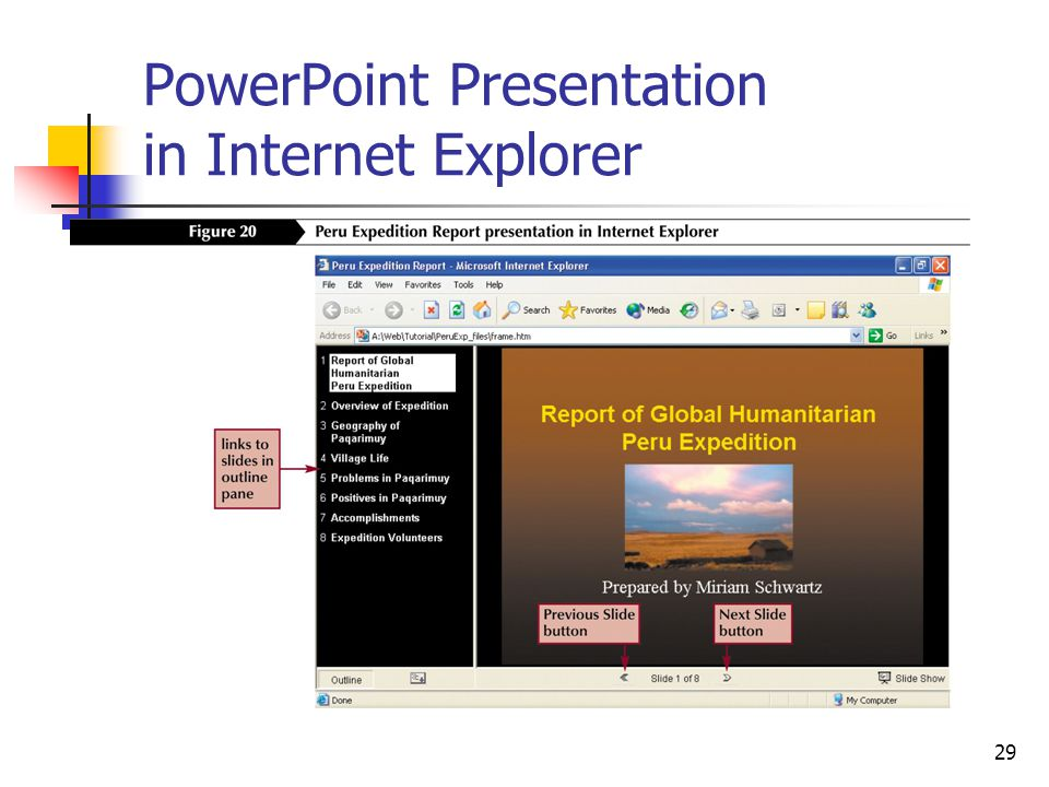 29 PowerPoint Presentation in Internet Explorer