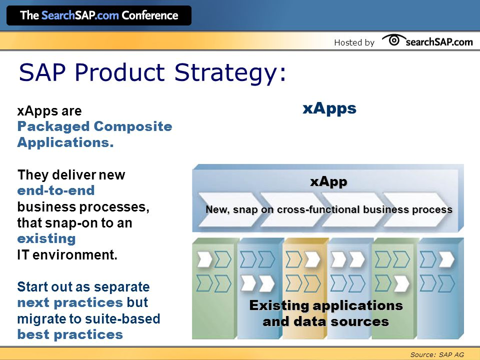 Hosted by SAP Product Strategy: xApps are Packaged Composite Applications.