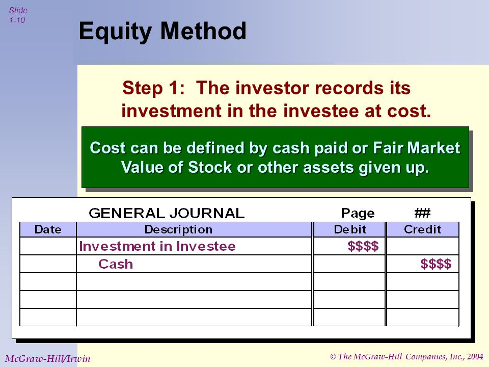 © The McGraw-Hill Companies, Inc., 2004 Slide 1-10 McGraw-Hill/Irwin Equity Method Step 1: The investor records its investment in the investee at cost.
