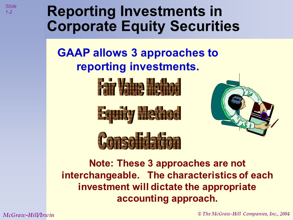 © The McGraw-Hill Companies, Inc., 2004 Slide 1-2 McGraw-Hill/Irwin Reporting Investments in Corporate Equity Securities Note: These 3 approaches are not interchangeable.