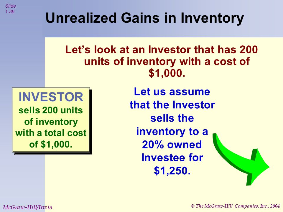 © The McGraw-Hill Companies, Inc., 2004 Slide 1-39 McGraw-Hill/Irwin Unrealized Gains in Inventory Let's look at an Investor that has 200 units of inventory with a cost of $1,000.