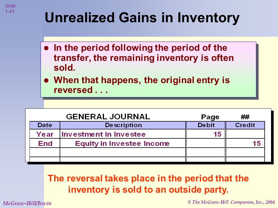© The McGraw-Hill Companies, Inc., 2004 Slide 1-43 McGraw-Hill/Irwin Unrealized Gains in Inventory In the period following the period of the transfer, the remaining inventory is often sold.