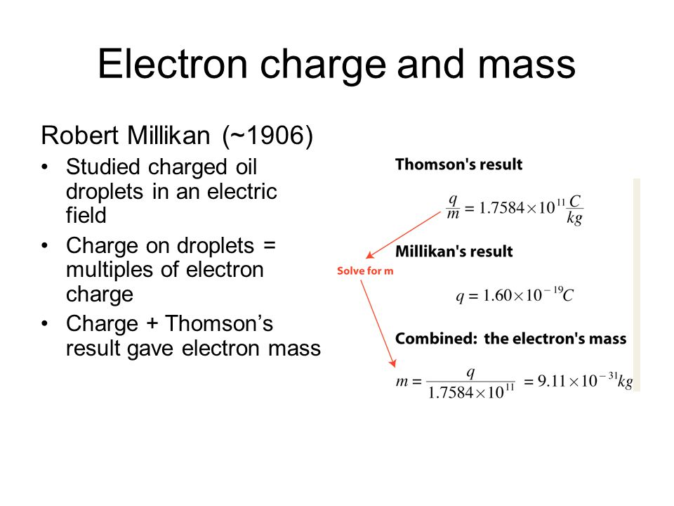 Electron charge and mass Robert Millikan (~1906) Studied charged oil droplets in an electric field Charge on droplets = multiples of electron charge Charge + Thomson's result gave electron mass