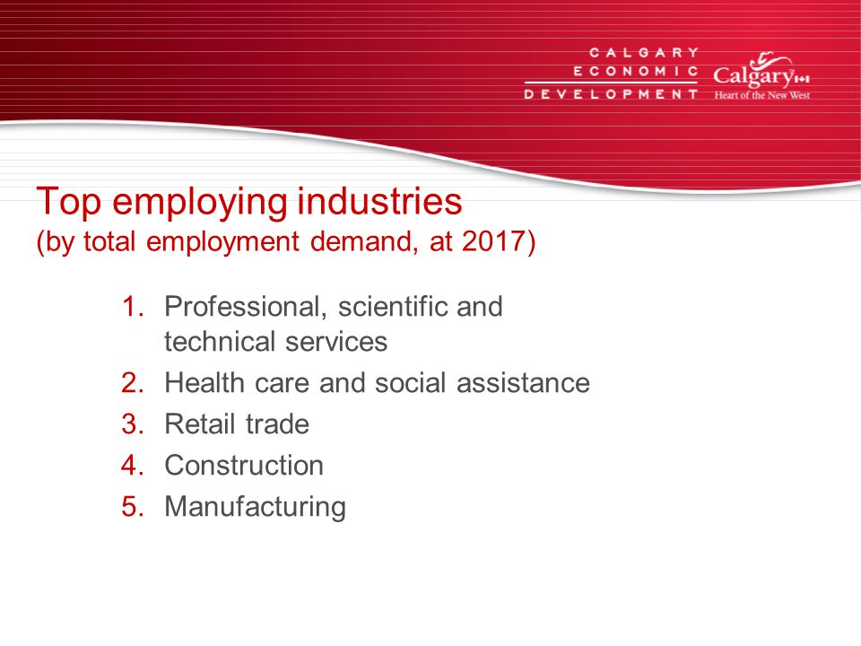 Top employing industries (by total employment demand, at 2017) 1.Professional, scientific and technical services 2.Health care and social assistance 3.Retail trade 4.Construction 5.Manufacturing