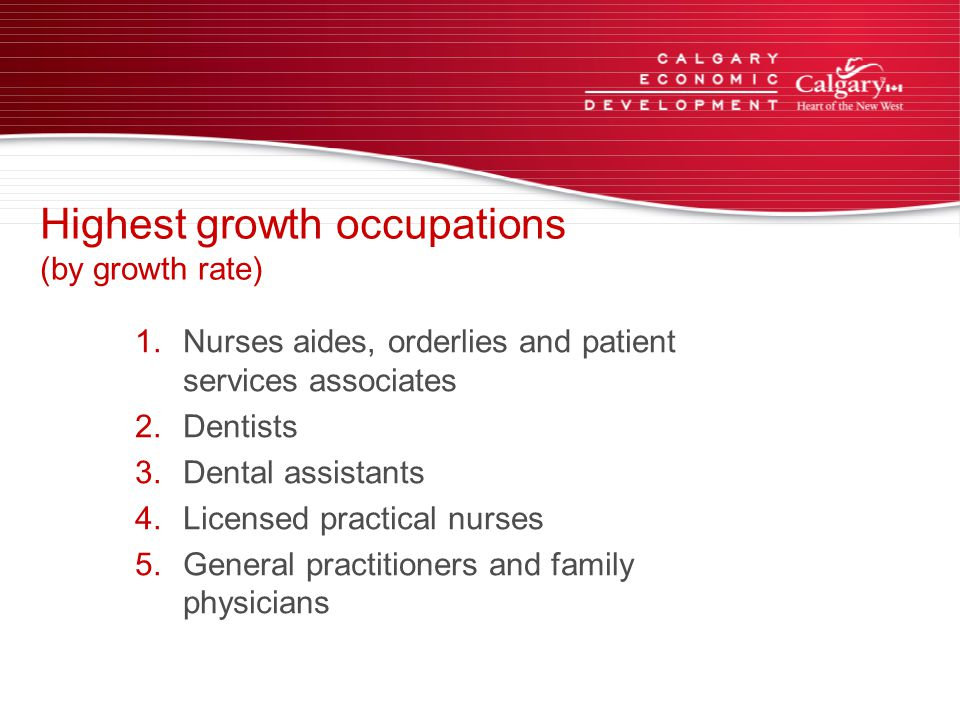 Highest growth occupations (by growth rate) 1.Nurses aides, orderlies and patient services associates 2.Dentists 3.Dental assistants 4.Licensed practical nurses 5.General practitioners and family physicians