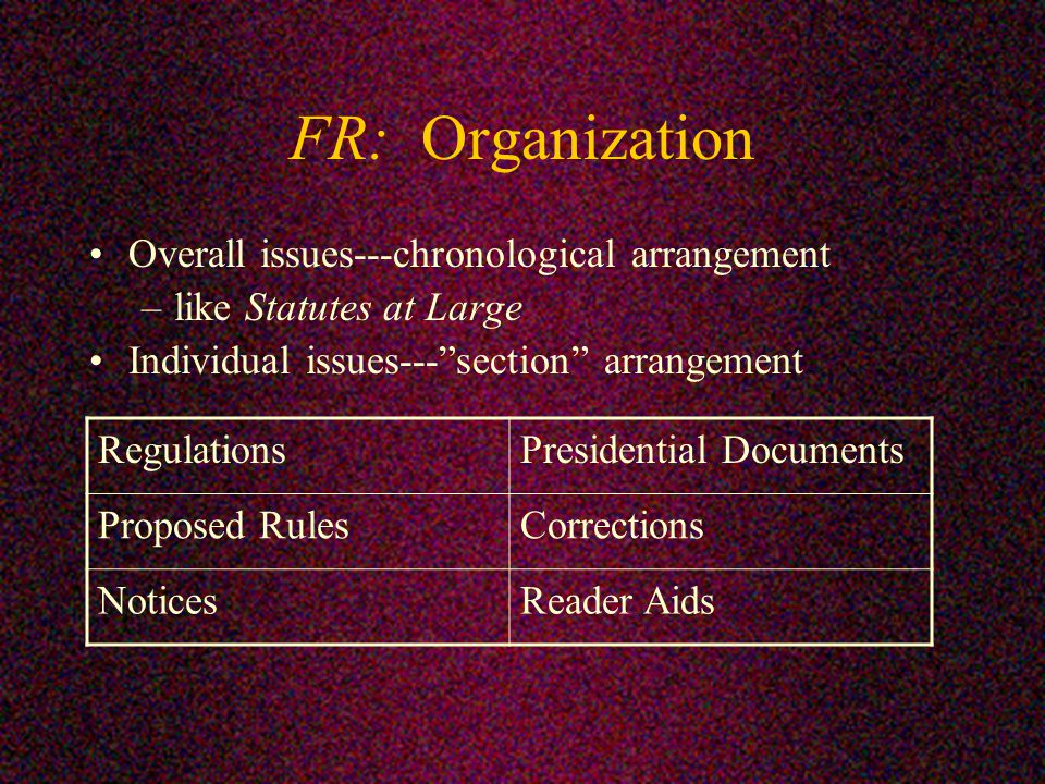 FR: Organization Overall issues---chronological arrangement –like Statutes at Large Individual issues--- section arrangement RegulationsPresidential Documents Proposed RulesCorrections NoticesReader Aids