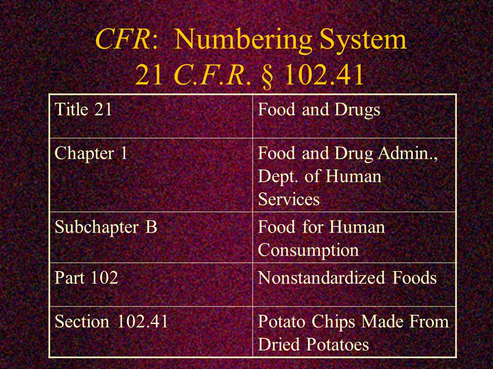 CFR: Numbering System 21 C.F.R.