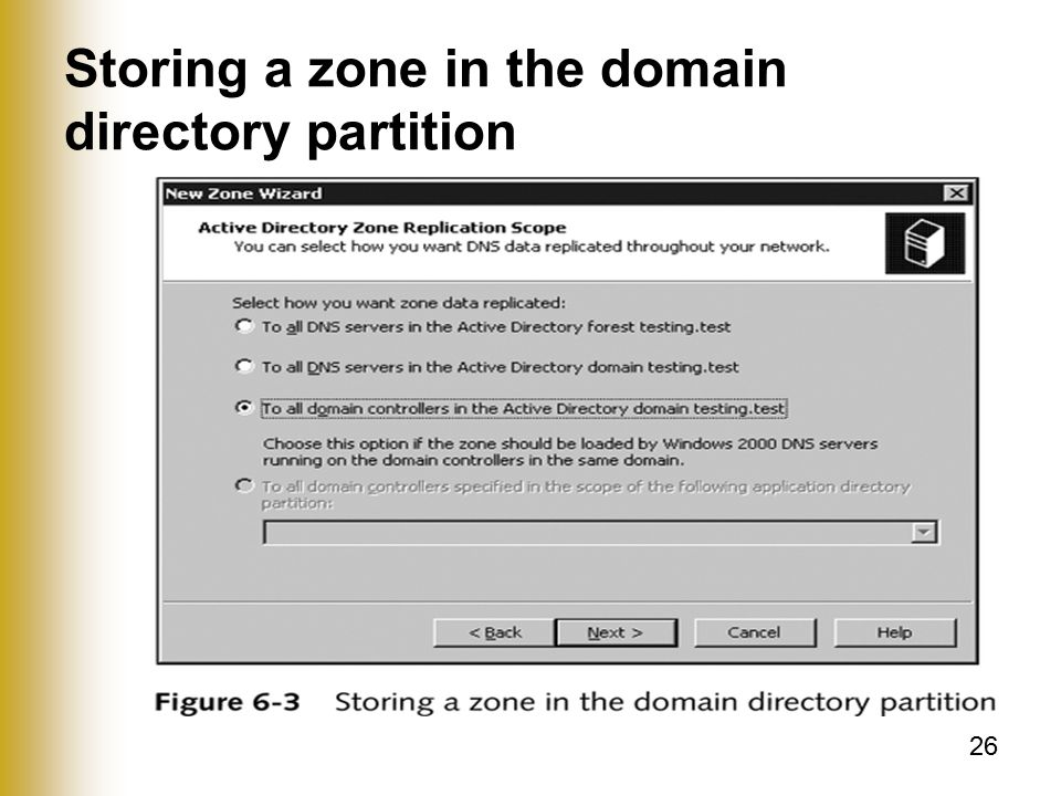 26 Storing a zone in the domain directory partition