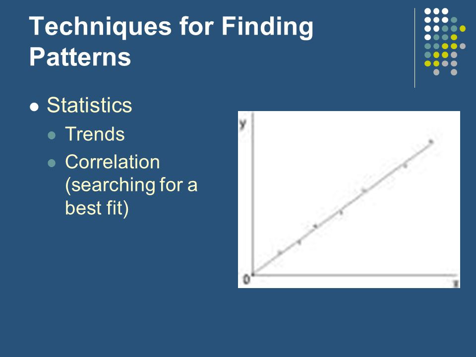 Techniques for Finding Patterns Statistics Trends Correlation (searching for a best fit)