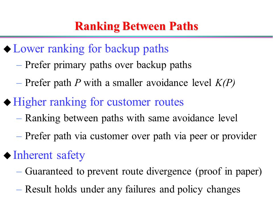 Ranking Between Paths  Lower ranking for backup paths –Prefer primary paths over backup paths –Prefer path P with a smaller avoidance level K(P)  Higher ranking for customer routes –Ranking between paths with same avoidance level –Prefer path via customer over path via peer or provider  Inherent safety –Guaranteed to prevent route divergence (proof in paper) –Result holds under any failures and policy changes