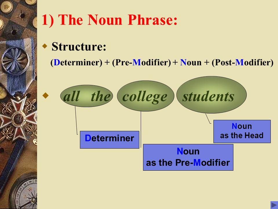 1) The Noun Phrase:  Structure: (Determiner) + (Pre-Modifier) + Noun + (Post-Modifier)  all the college students Noun as the Head Noun as the Pre-Modifier Determiner