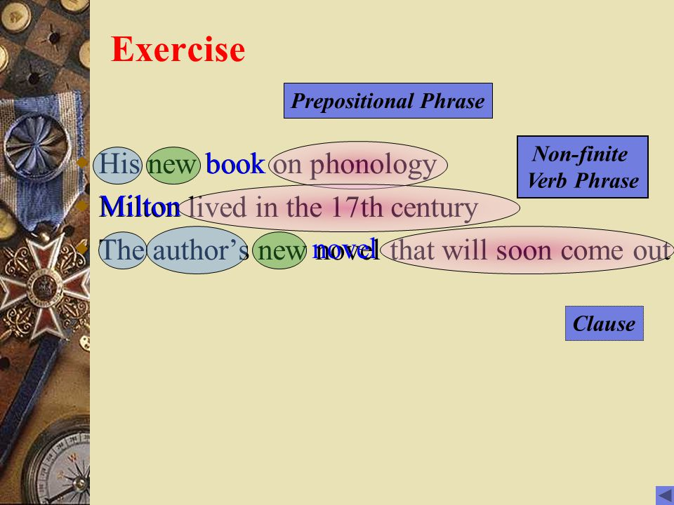 Exercise  His new book on phonology  Milton lived in the 17th century  The author's new novel that will soon come out Clause Prepositional Phrase Non-finite Verb Phrase book Milton novel