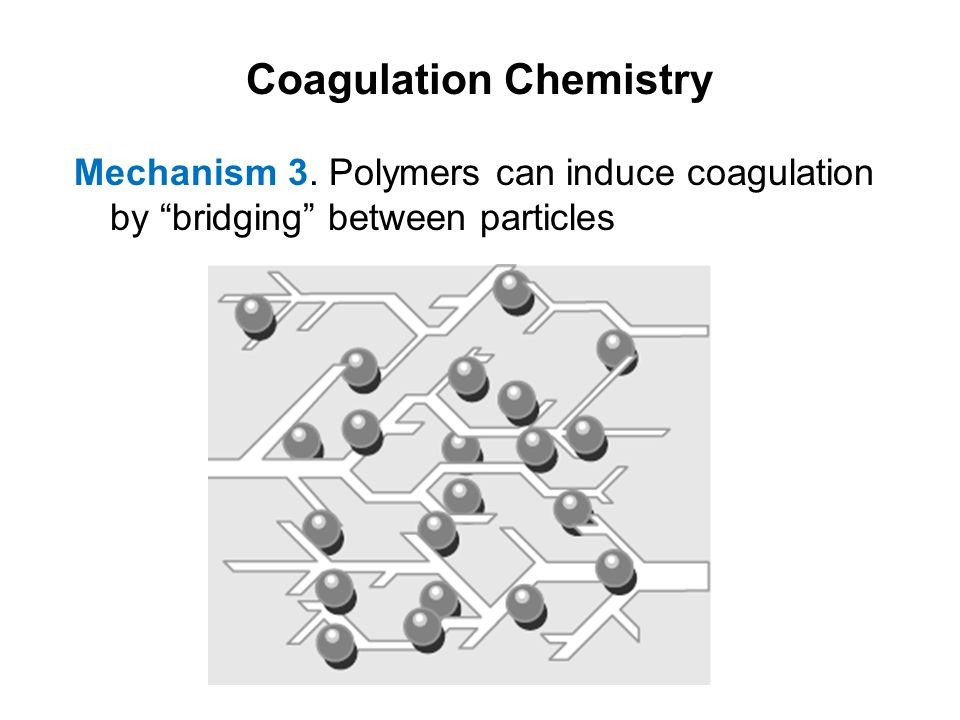 Mechanism 3. Polymers can induce coagulation by bridging between particles Coagulation Chemistry