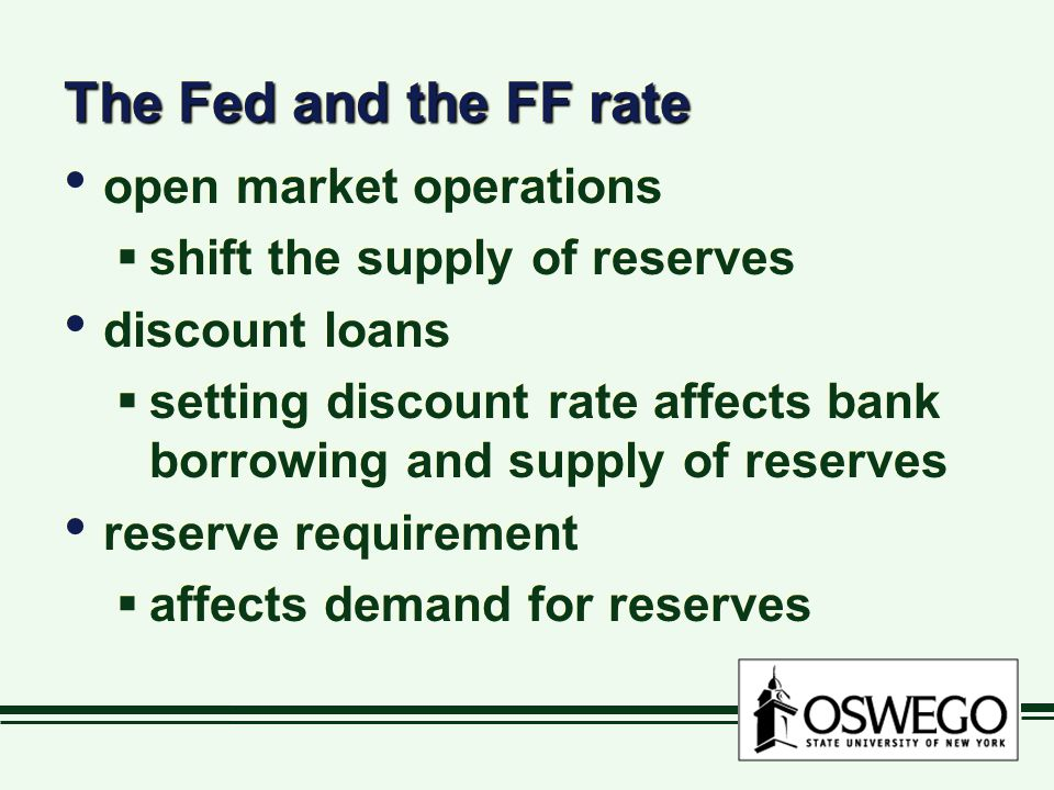 The Fed and the FF rate open market operations  shift the supply of reserves discount loans  setting discount rate affects bank borrowing and supply of reserves reserve requirement  affects demand for reserves open market operations  shift the supply of reserves discount loans  setting discount rate affects bank borrowing and supply of reserves reserve requirement  affects demand for reserves