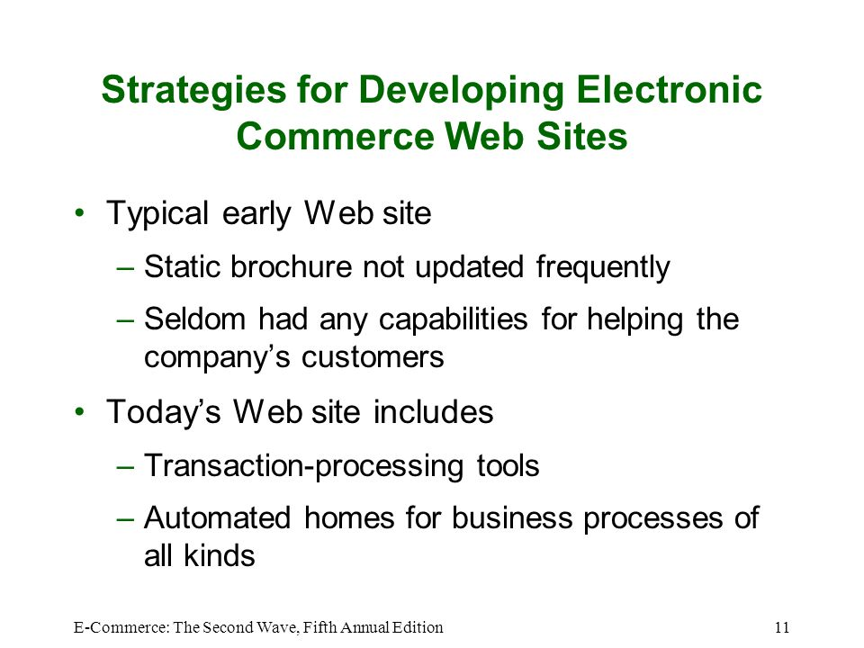 E-Commerce: The Second Wave, Fifth Annual Edition11 Strategies for Developing Electronic Commerce Web Sites Typical early Web site –Static brochure not updated frequently –Seldom had any capabilities for helping the company's customers Today's Web site includes –Transaction-processing tools –Automated homes for business processes of all kinds