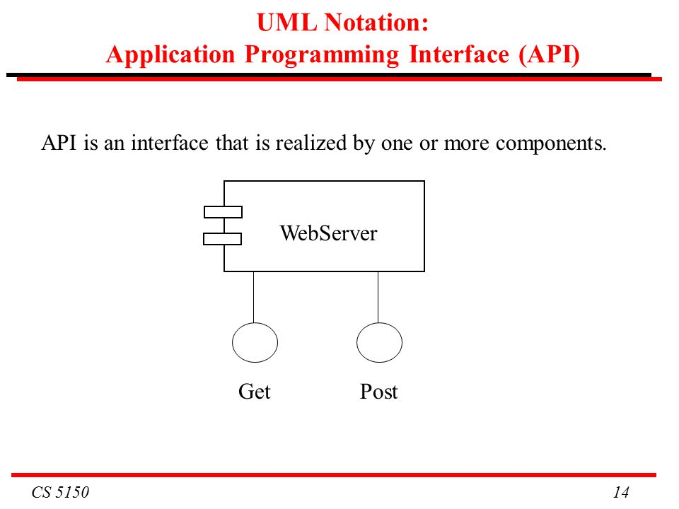 CS UML Notation: Application Programming Interface (API) API is an interface that is realized by one or more components.