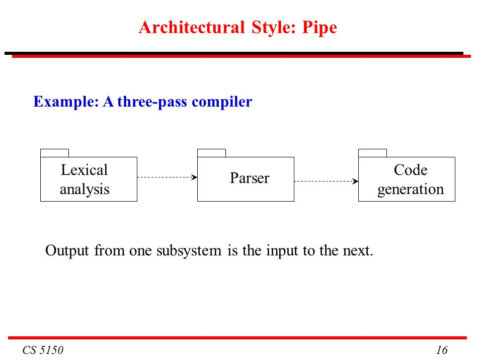 CS Architectural Style: Pipe Example: A three-pass compiler Parser Lexical analysis Code generation Output from one subsystem is the input to the next.