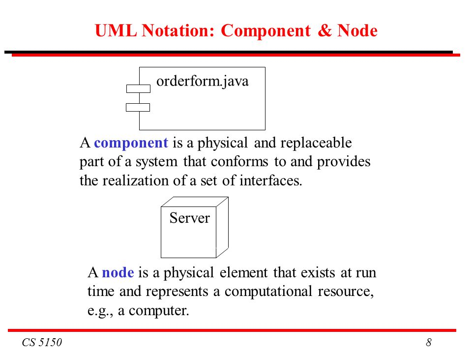 CS UML Notation: Component & Node orderform.java A component is a physical and replaceable part of a system that conforms to and provides the realization of a set of interfaces.
