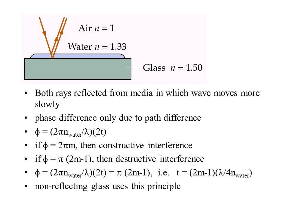 Both rays reflected from media in which wave moves more slowly phase difference only due to path difference  = (2  n water / )(2t) if  = 2  m, then constructive interference if  =  (2m-1), then destructive interference  = (2  n water / )(2t) =  (2m-1), i.e.