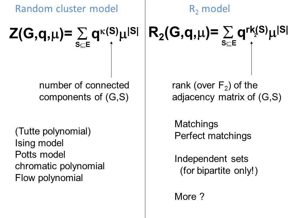 Random cluster model Z(G,q,  )=  q  (S)  |S| SESE R 2 model R 2 (G,q,  )=  q rk(S)  |S| SESE 2 number of connected components of (G,S) rank (over F 2 ) of the adjacency matrix of (G,S) (Tutte polynomial) Ising model Potts model chromatic polynomial Flow polynomial Matchings Perfect matchings Independent sets (for bipartite only!) More