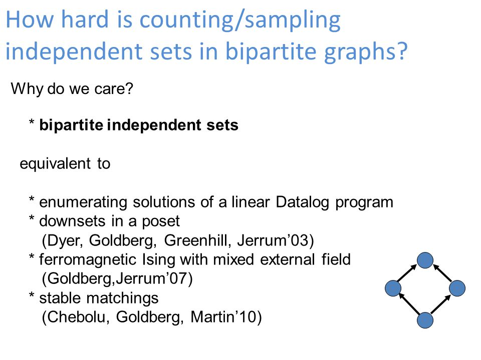 Why do we care. How hard is counting/sampling independent sets in bipartite graphs.