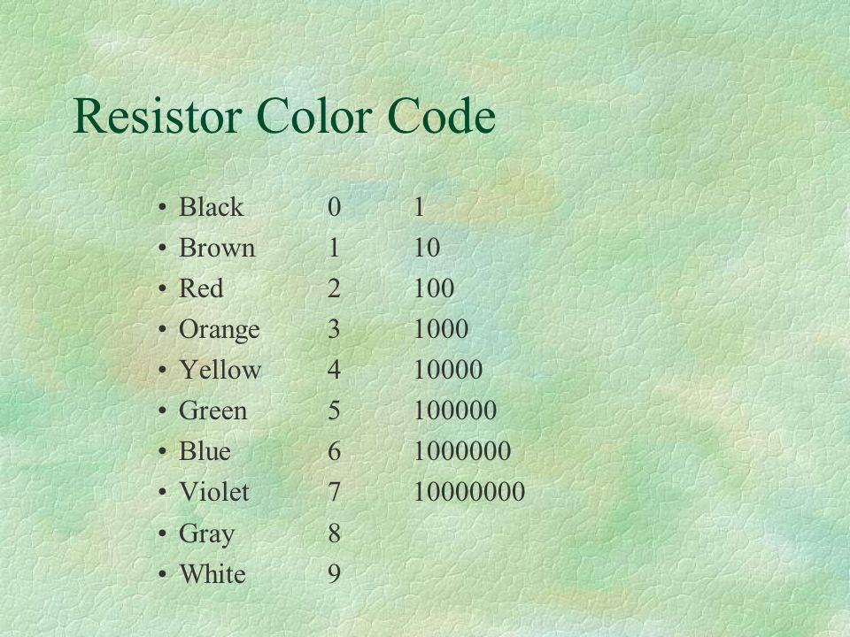 Resistor Color Code Black01 Brown110 Red2100 Orange31000 Yellow Green Blue Violet Gray8 White9