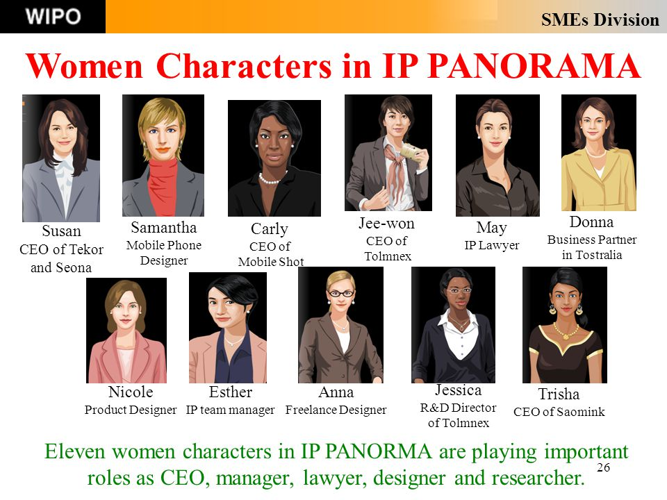 SMEs Division 26 Women Characters in IP PANORAMA Eleven women characters in IP PANORMA are playing important roles as CEO, manager, lawyer, designer and researcher.