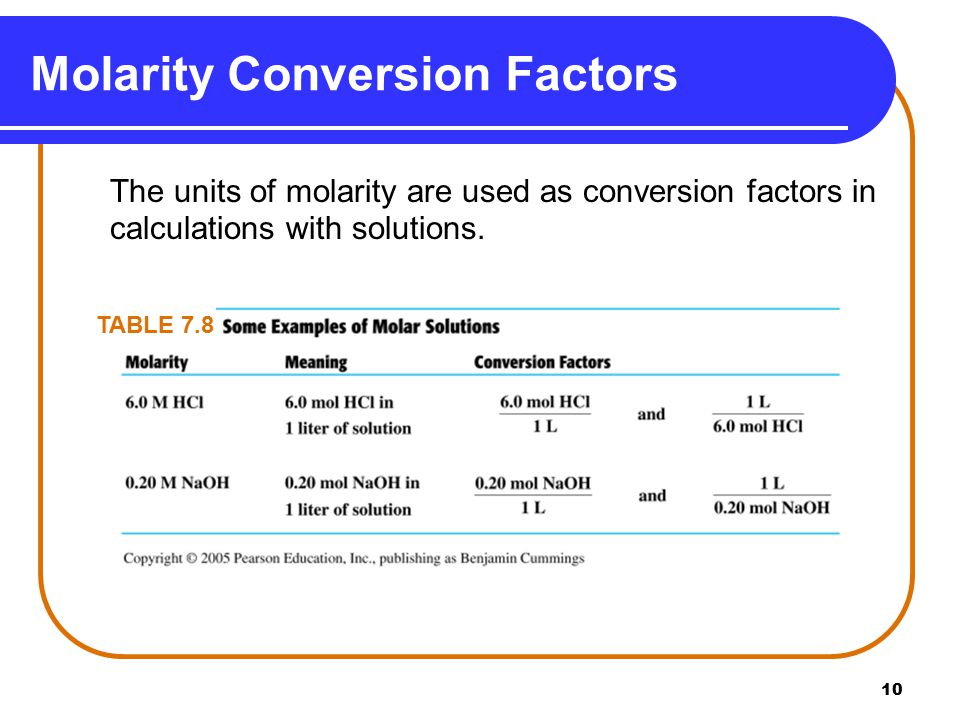 10 Molarity Conversion Factors The units of molarity are used as conversion factors in calculations with solutions.