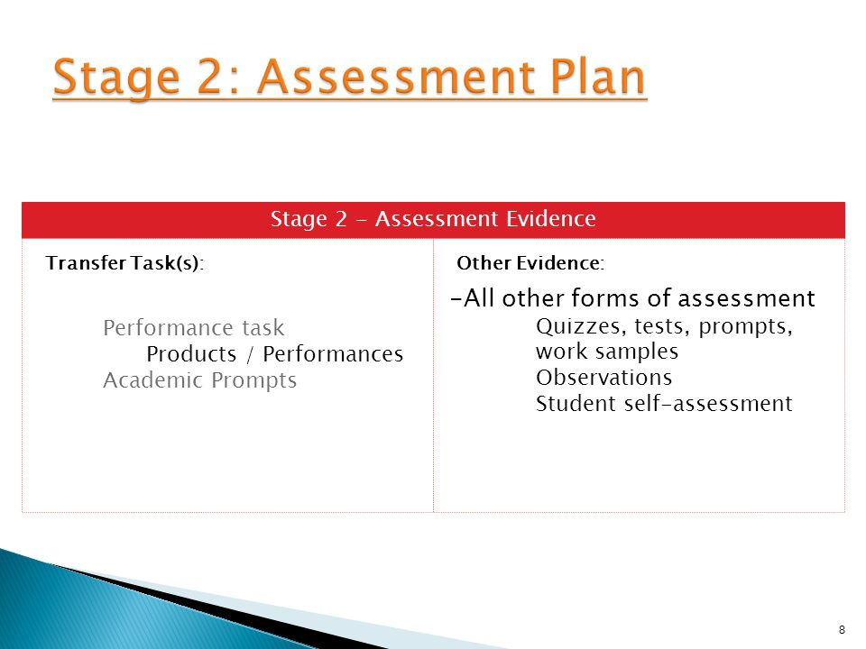 8 Stage 2 - Assessment Evidence Transfer Task(s):Other Evidence: Performance task Products / Performances Academic Prompts -All other forms of assessment Quizzes, tests, prompts, work samples Observations Student self-assessment 8