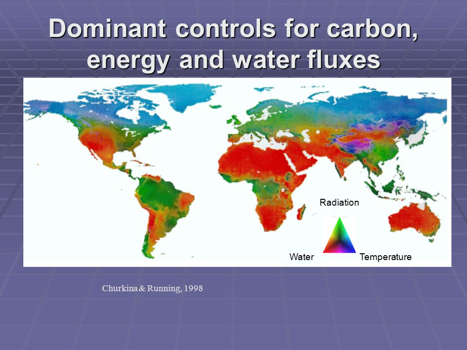 Churkina & Running, 1998 Dominant controls for carbon, energy and water fluxes Radiation WaterTemperature