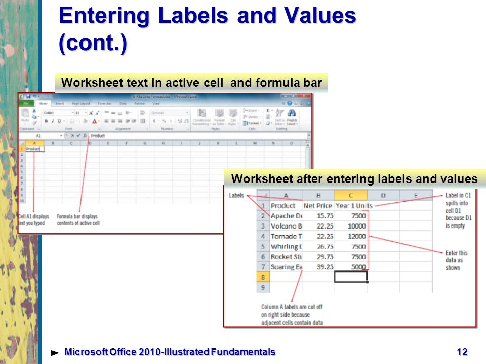 12Microsoft Office 2010-Illustrated Fundamentals Entering Labels and Values (cont.) Worksheet text in active cell and formula bar Worksheet after entering labels and values