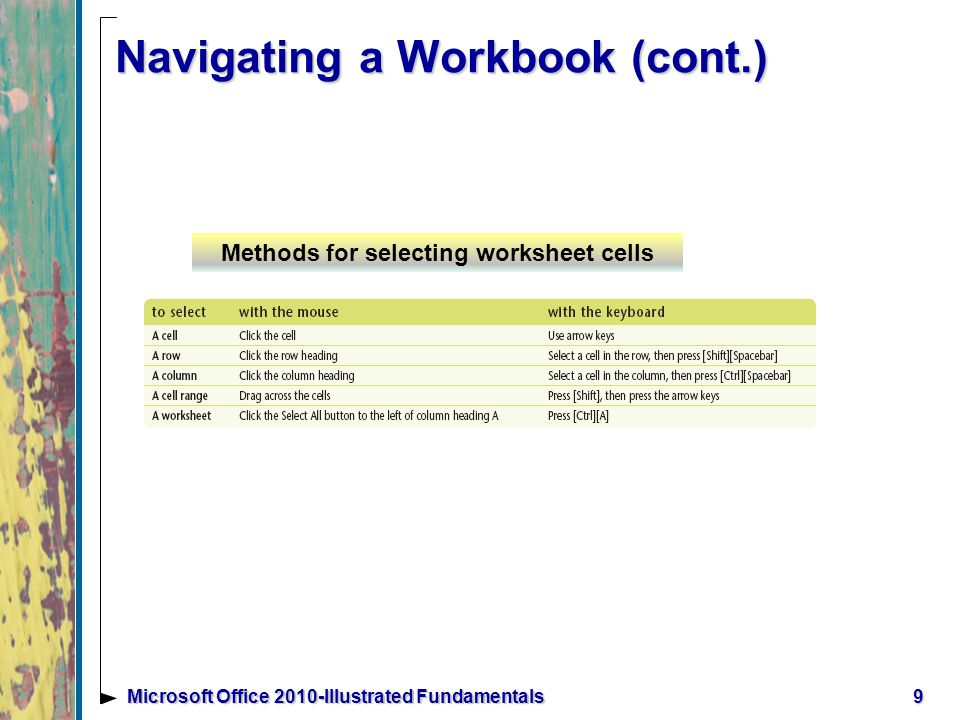 9Microsoft Office 2010-Illustrated Fundamentals Navigating a Workbook (cont.) Methods for selecting worksheet cells