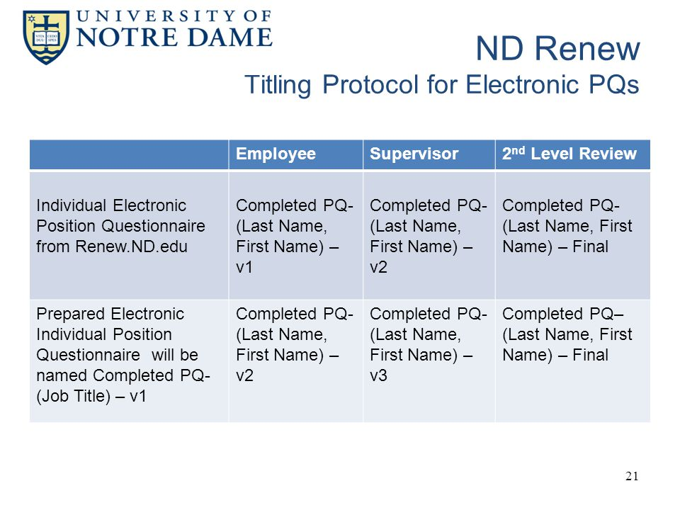 ND Renew Titling Protocol for Electronic PQs 21 EmployeeSupervisor2 nd Level Review Individual Electronic Position Questionnaire from Renew.ND.edu Completed PQ- (Last Name, First Name) – v1 Completed PQ- (Last Name, First Name) – v2 Completed PQ- (Last Name, First Name) – Final Prepared Electronic Individual Position Questionnaire will be named Completed PQ- (Job Title) – v1 Completed PQ- (Last Name, First Name) – v2 Completed PQ- (Last Name, First Name) – v3 Completed PQ– (Last Name, First Name) – Final