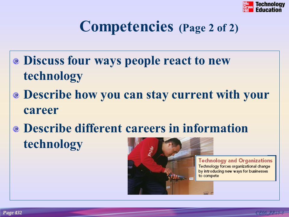 CE06_PP15-3 Competencies (Page 2 of 2) Discuss four ways people react to new technology Describe how you can stay current with your career Describe different careers in information technology Page 432