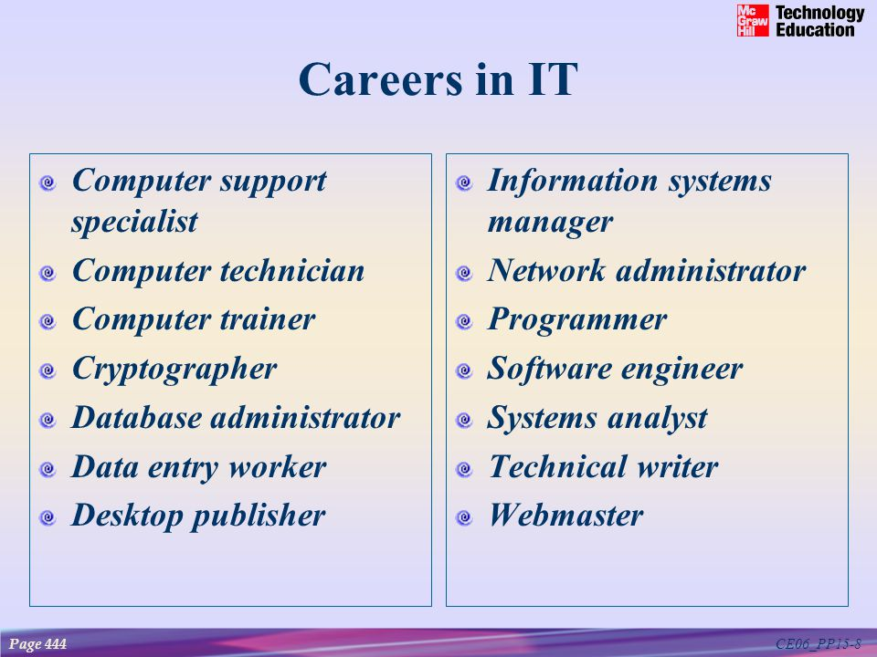 CE06_PP15-8 Careers in IT Computer support specialist Computer technician Computer trainer Cryptographer Database administrator Data entry worker Desktop publisher Information systems manager Network administrator Programmer Software engineer Systems analyst Technical writer Webmaster Page 444