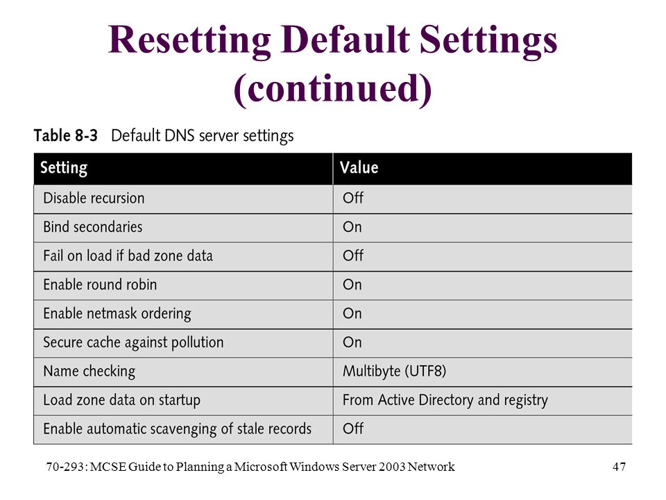 70-293: MCSE Guide to Planning a Microsoft Windows Server 2003 Network47 Resetting Default Settings (continued)