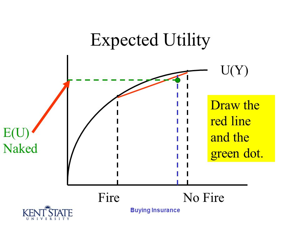 lectures on expected utility and games Answer (expected utility theory) for sequential games  topics in learning and game theory fall 2017 lecture 3:.