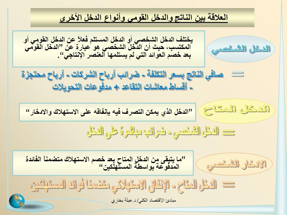 ... مقومات الإمارات تضــمن مكـانتها بين أفضل 10 دول في نصيب الفرد مــن الدخل  القومي