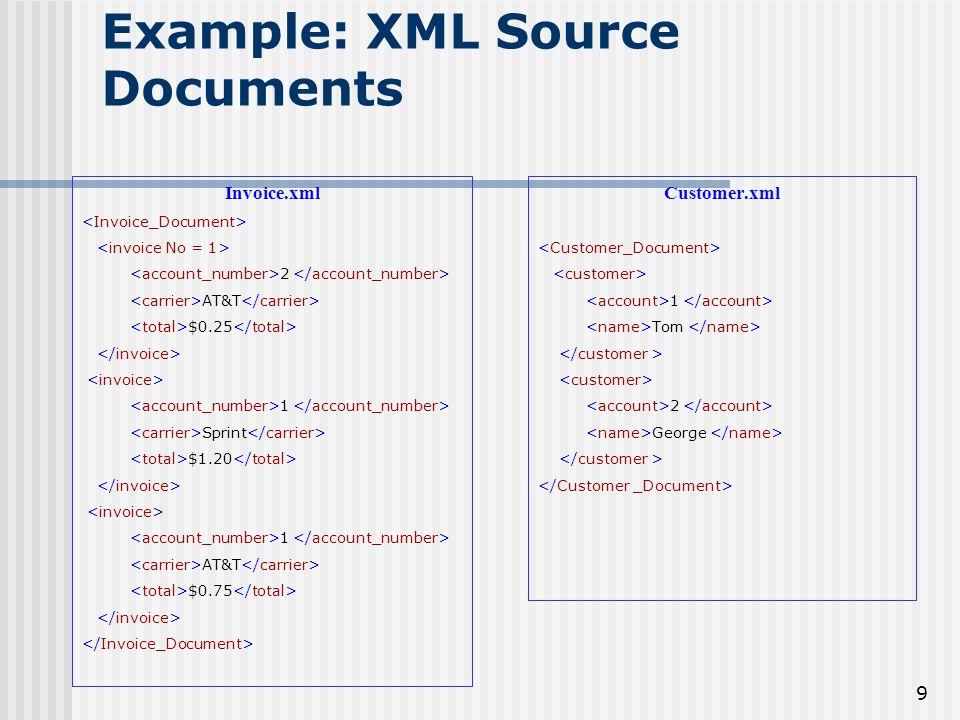 1 introduction to xml algebra wan liu bintou kane advanced