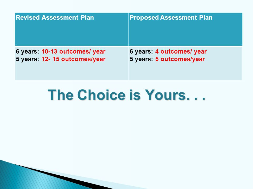 Revised Assessment PlanProposed Assessment Plan 6 years: outcomes/ year 5 years: outcomes/year 6 years: 4 outcomes/ year 5 years: 5 outcomes/year The Choice is Yours...
