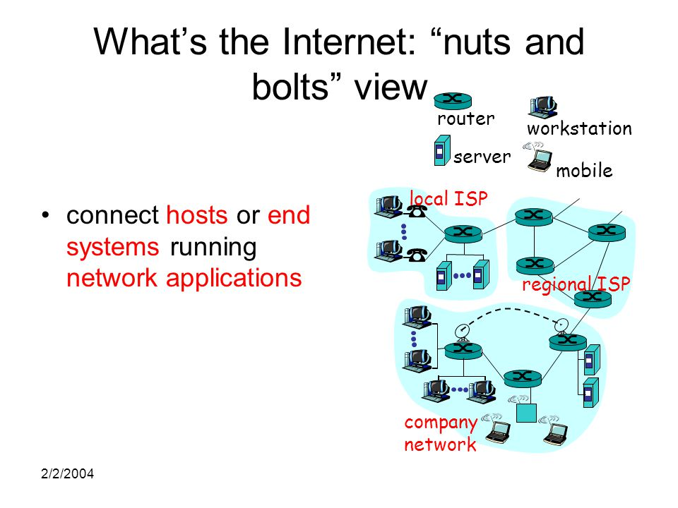 2/2/2004 What's the Internet: nuts and bolts view connect hosts or end systems running network applications local ISP company network regional ISP router workstation server mobile