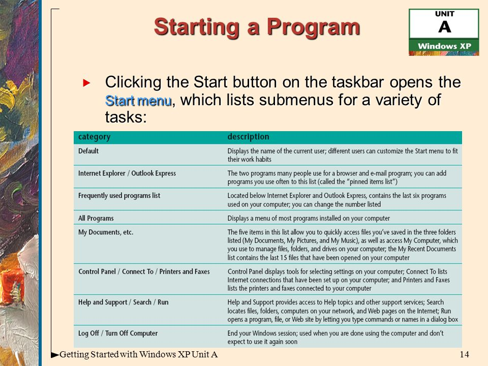14Getting Started with Windows XP Unit A Starting a Program  Clicking the Start button on the taskbar opens the Start menu, which lists submenus for a variety of tasks: