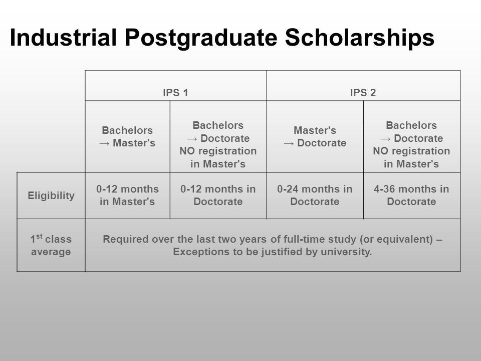Masters bachelors doctorate