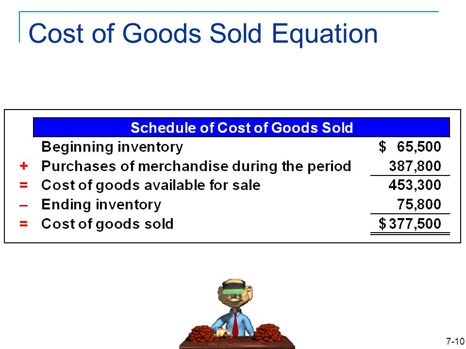 7-10 Cost of Goods Sold Equation