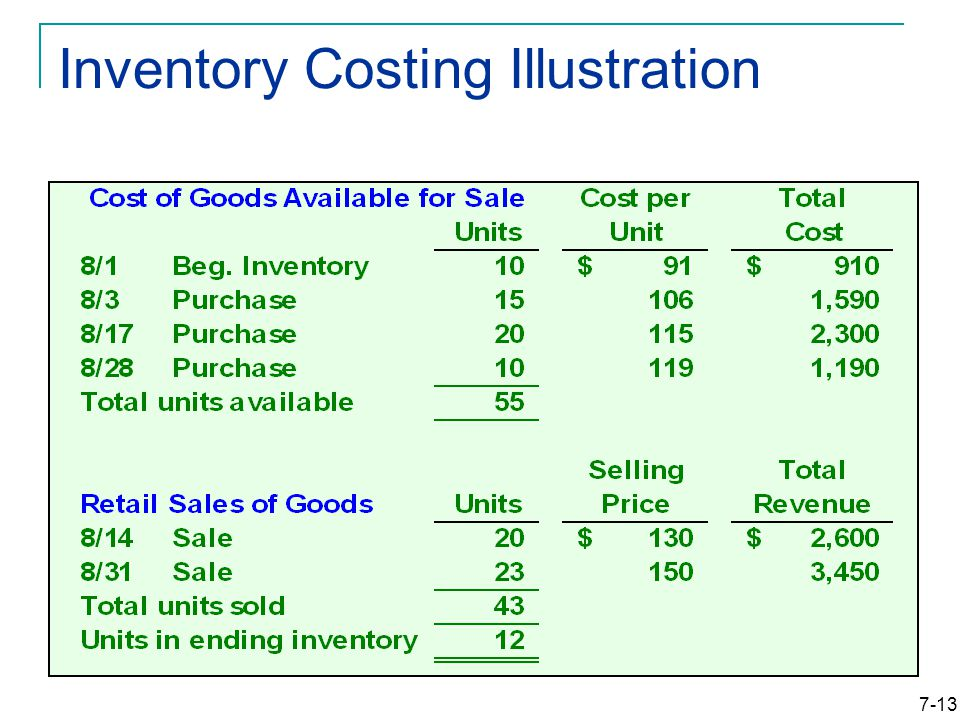 7-13 Inventory Costing Illustration