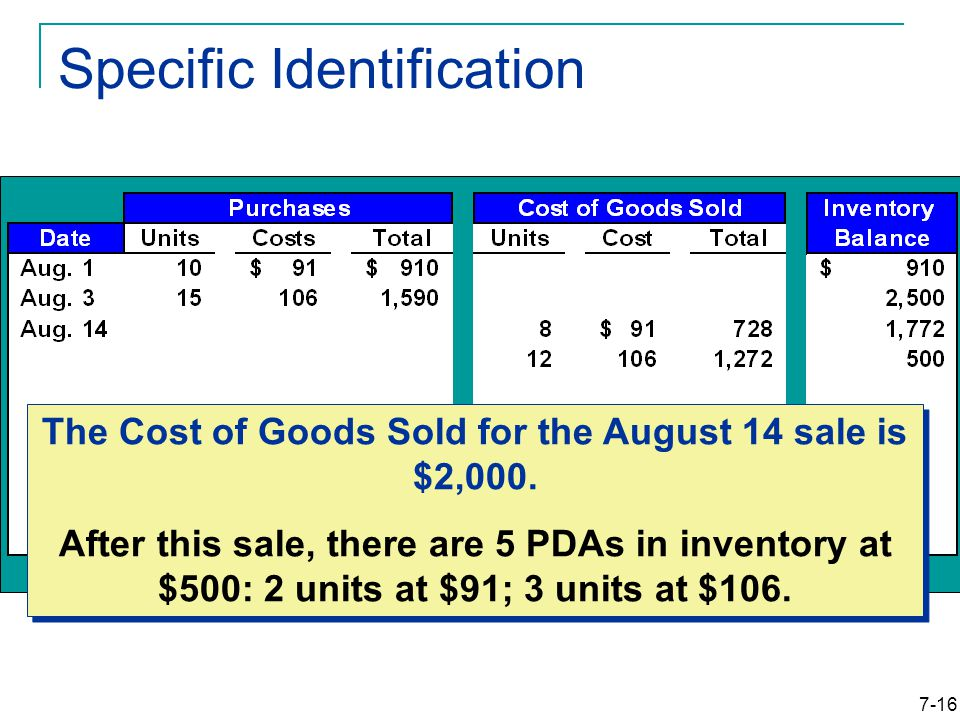 7-16 The Cost of Goods Sold for the August 14 sale is $2,000.